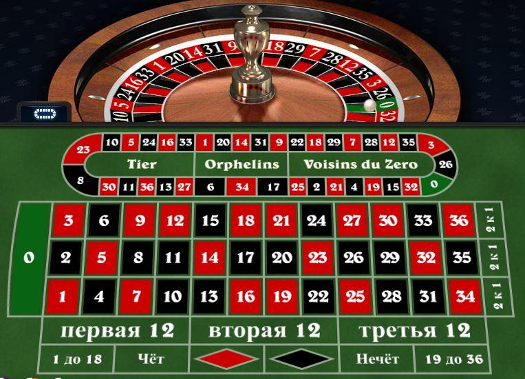 Играть казино онлайн бесплатно без регистрации на русском скачать бесплатно игровые автоматы garage