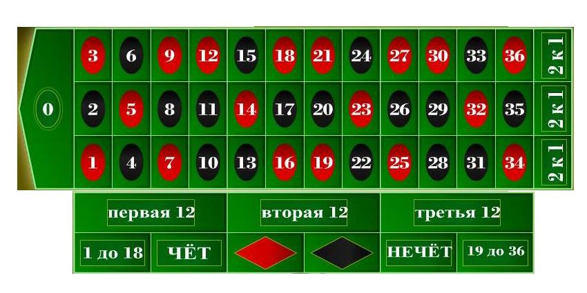 Казино эльдорадо астрахань find free casino games online